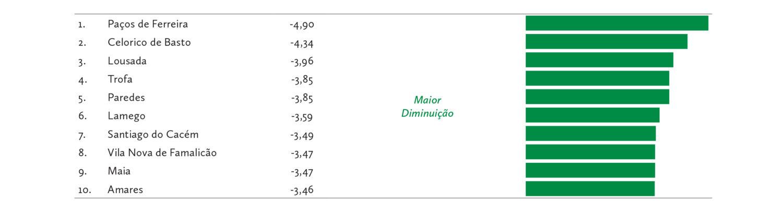 ONAP Relatorio Emprego 2013 16 v2 7 e1510161512430